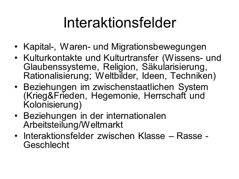 Interaktionsfelder Kapital-, Waren- und Migrationsbewegungen Kulturkontakte und Kulturtransfer (Wissens- und Glaubenssysteme, Religion, Säkularisierun