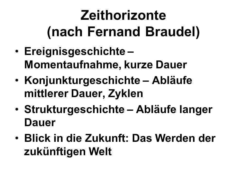 Zeithorizonte (nach Fernand Braudel) Ereignisgeschichte – Momentaufnahme, kurze Dauer Konjunkturgeschichte – Abläufe mittlerer Dauer, Zyklen Strukturg