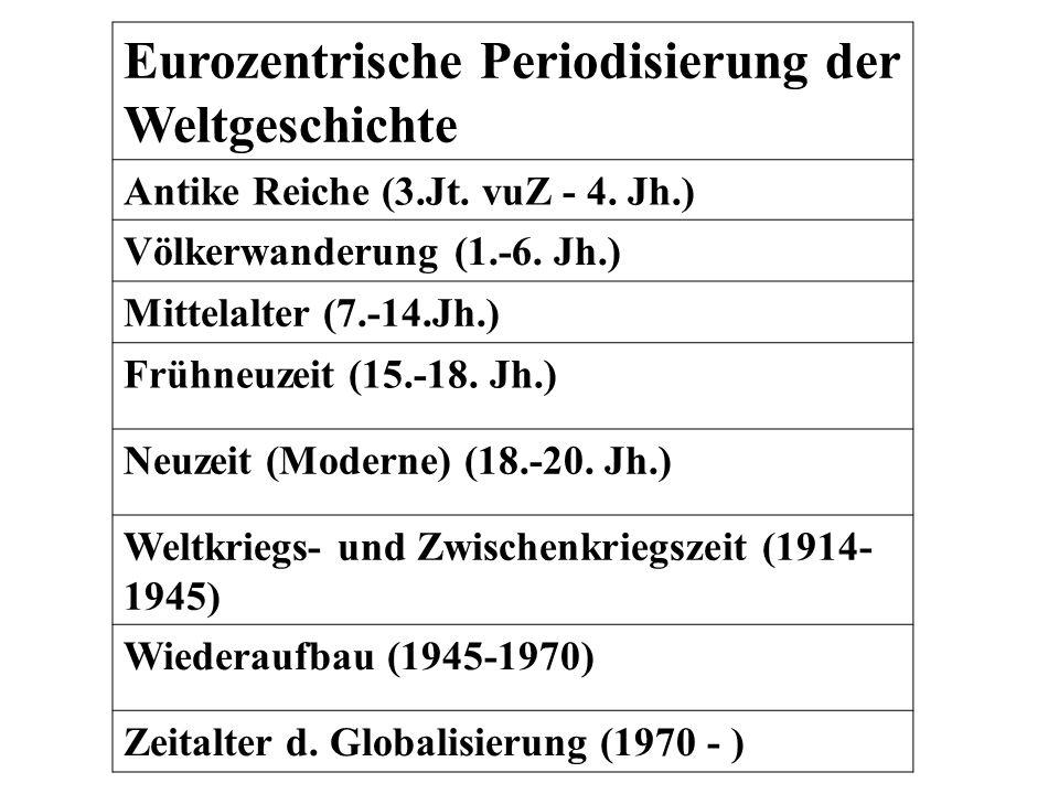 Eurozentrische Periodisierung der Weltgeschichte Antike Reiche (3.Jt. vuZ - 4. Jh.) Völkerwanderung (1.-6. Jh.) Mittelalter (7.-14.Jh.) Frühneuzeit (1