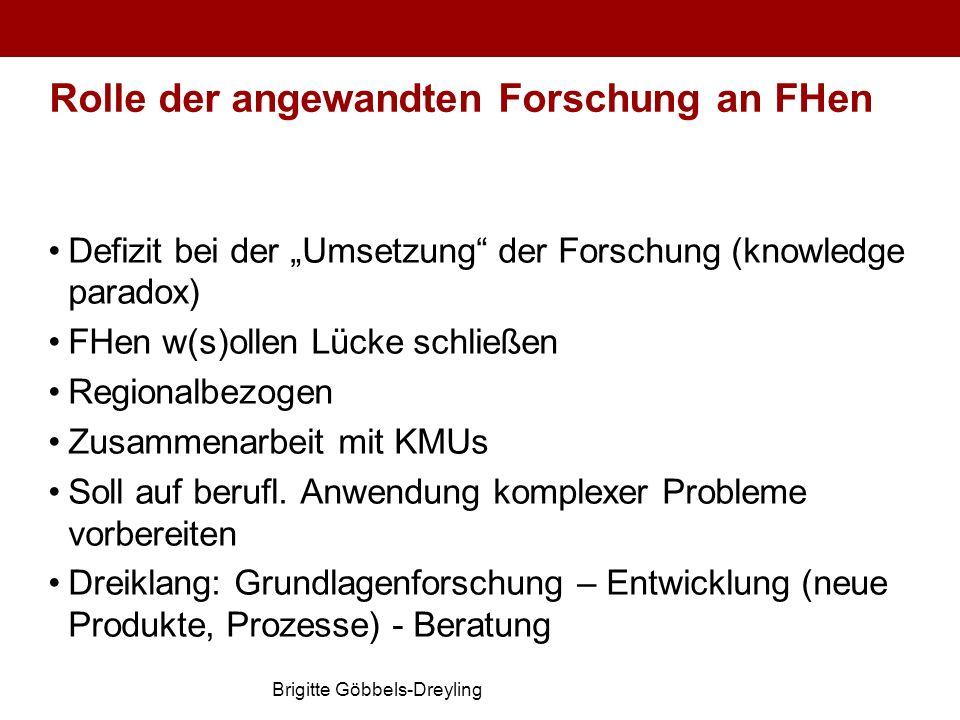 Brigitte Göbbels-Dreyling Rolle der angewandten Forschung an FHen Defizit bei der Umsetzung der Forschung (knowledge paradox) FHen w(s)ollen Lücke sch