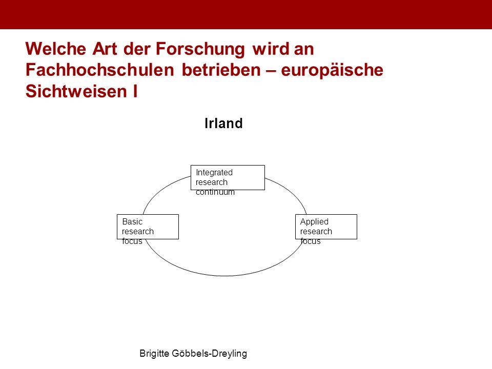Brigitte Göbbels-Dreyling Welche Art der Forschung wird an Fachhochschulen betrieben – europäische Sichtweisen I Irland Integrated research continuum
