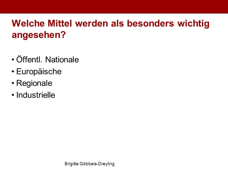 Brigitte Göbbels-Dreyling Welche Mittel werden als besonders wichtig angesehen? Öffentl. Nationale Europäische Regionale Industrielle
