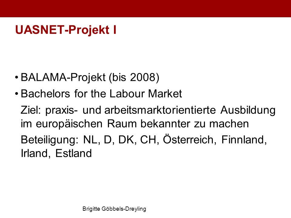 Brigitte Göbbels-Dreyling UASNET-Projekt I BALAMA-Projekt (bis 2008) Bachelors for the Labour Market Ziel: praxis- und arbeitsmarktorientierte Ausbild
