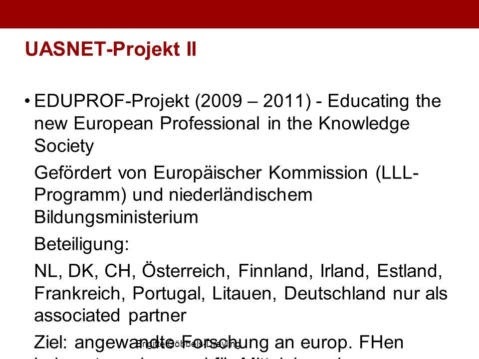 Brigitte Göbbels-Dreyling UASNET-Projekt II EDUPROF-Projekt (2009 – 2011) - Educating the new European Professional in the Knowledge Society Gefördert