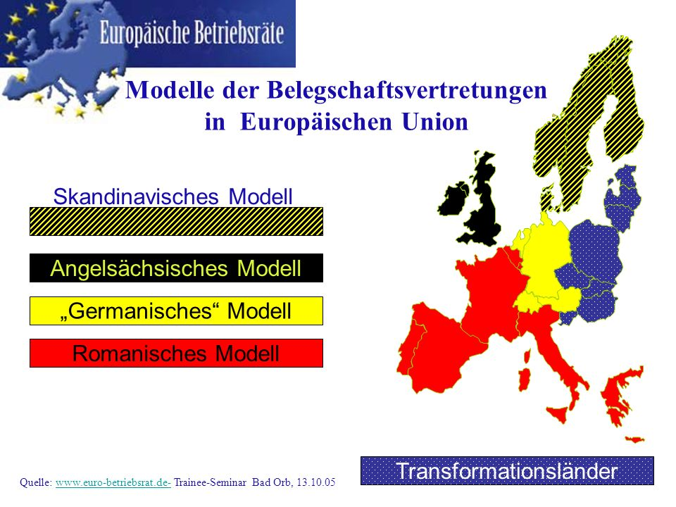 Modelle der Belegschaftsvertretungen in Europäischen Union Skandinavisches Modell Angelsächsisches Modell Germanisches Modell Romanisches Modell Trans