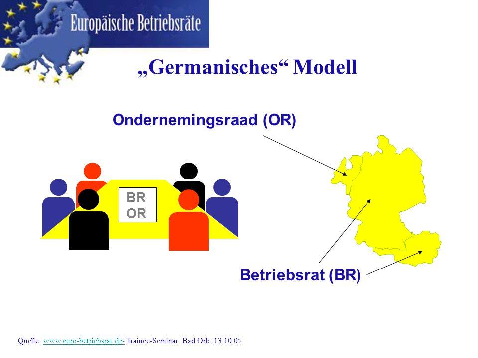 Germanisches Modell BR OR Ondernemingsraad (OR) Betriebsrat (BR) Quelle: www.euro-betriebsrat.de- Trainee-Seminar Bad Orb, 13.10.05www.euro-betriebsra
