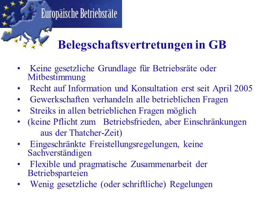 Keine gesetzliche Grundlage für Betriebsräte oder Mitbestimmung Recht auf Information und Konsultation erst seit April 2005 Gewerkschaften verhandeln