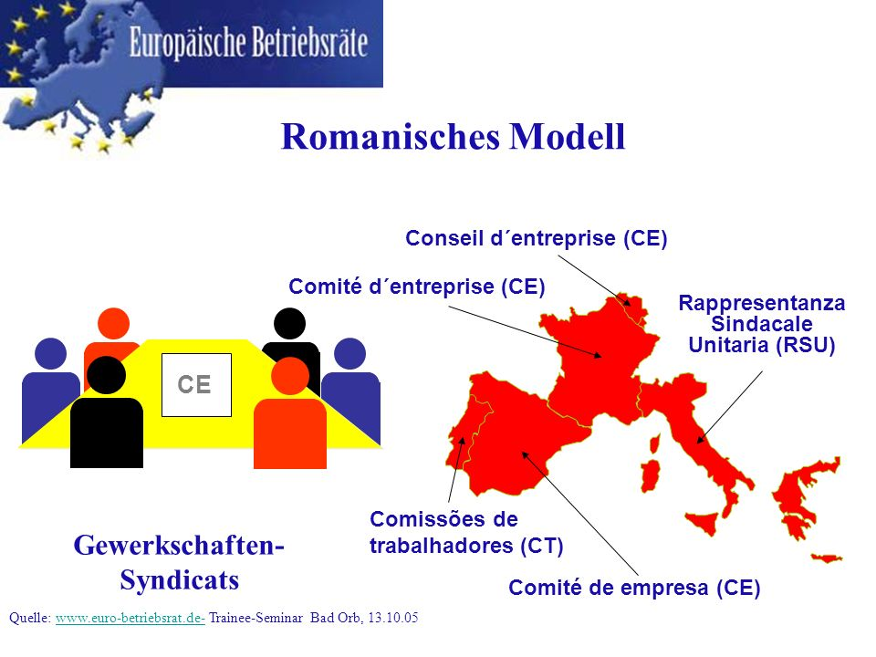 Comité de empresa (CE) Rappresentanza Sindacale Unitaria (RSU) Comissões de trabalhadores (CT) Comité d´entreprise (CE) Conseil d´entreprise (CE) Roma