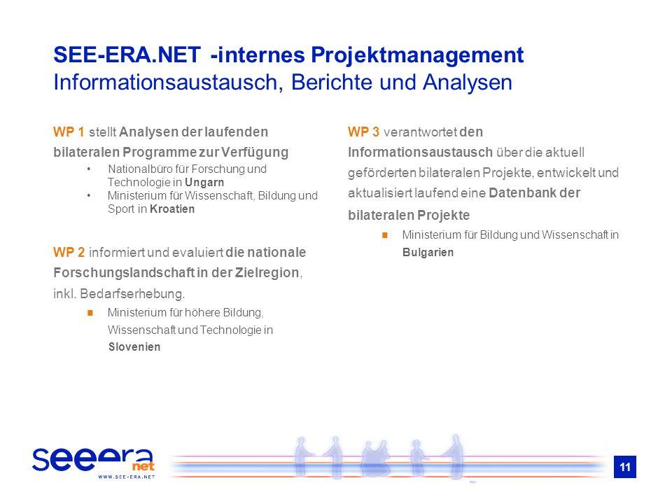 11 SEE-ERA.NET -internes Projektmanagement Informationsaustausch, Berichte und Analysen WP 1 stellt Analysen der laufenden bilateralen Programme zur V