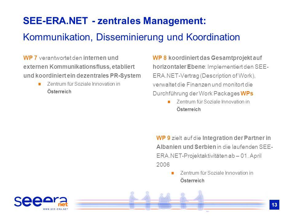 13 WP 7 verantwortet den internen und externen Kommunikationsfluss, etabliert und koordiniert ein dezentrales PR-System Zentrum für Soziale Innovation in Österreich WP 8 koordiniert das Gesamtprojekt auf horizontaler Ebene: Implementiert den SEE- ERA.NET-Vertrag (Description of Work), verwaltet die Finanzen und monitort die Durchführung der Work Packages WPs Zentrum für Soziale Innovation in Österreich WP 9 zielt auf die Integration der Partner in Albanien und Serbien in die laufenden SEE- ERA.NET-Projektaktivitäten ab – 01.