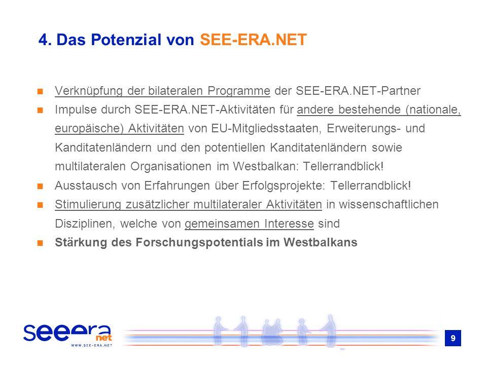 9 4. Das Potenzial von SEE-ERA.NET Verknüpfung der bilateralen Programme der SEE-ERA.NET-Partner Impulse durch SEE-ERA.NET-Aktivitäten für andere best