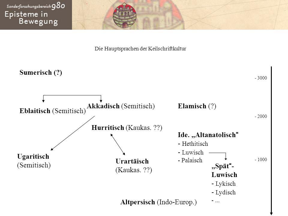 Die Hauptsprachen der Keilschriftkultur Sumerisch (?) Akkadisch (Semitisch) Eblaitisch (Semitisch) Ide. Altanatolisch - Hethitisch - Luwisch - Palaisc