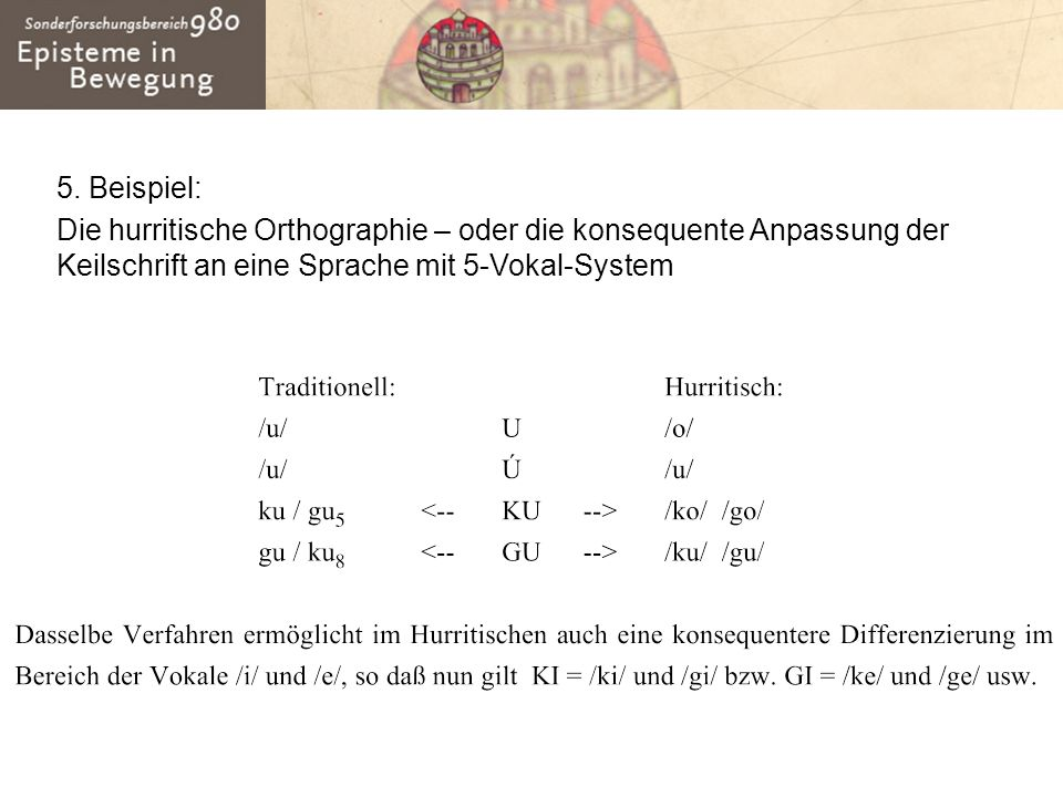 5. Beispiel: Die hurritische Orthographie – oder die konsequente Anpassung der Keilschrift an eine Sprache mit 5-Vokal-System