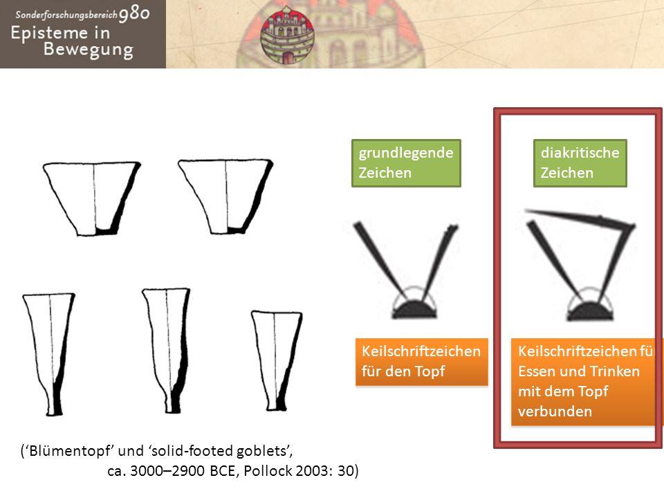Keilschriftzeichen für den Topf Keilschriftzeichen für den Topf Keilschriftzeichen für Essen und Trinken mit dem Topf verbunden Keilschriftzeichen für