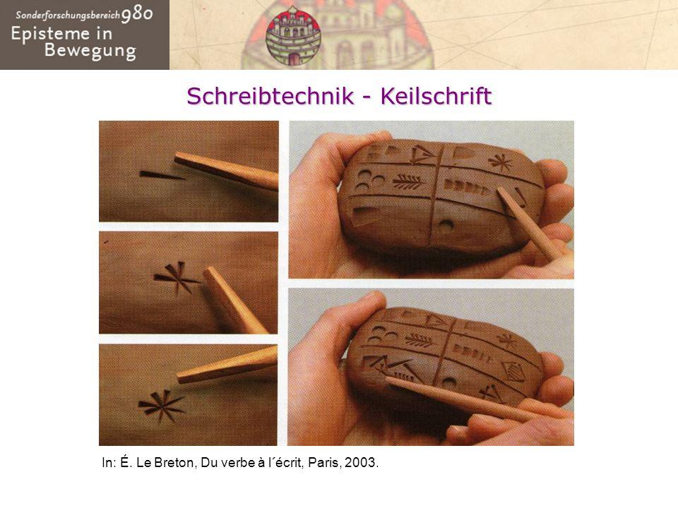 Schreibtechnik - Keilschrift In: É. Le Breton, Du verbe à l´écrit, Paris, 2003.