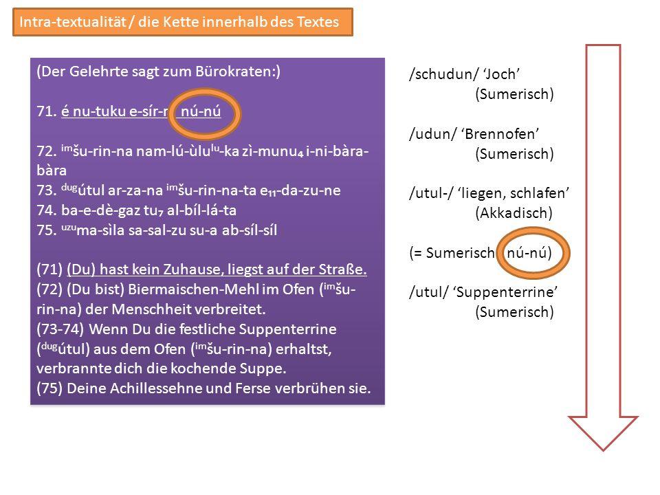 /schudun/ Joch (Sumerisch) /udun/ Brennofen (Sumerisch) /utul-/ liegen, schlafen (Akkadisch) (= Sumerisch nú-nú) /utul/ Suppenterrine (Sumerisch) Intr