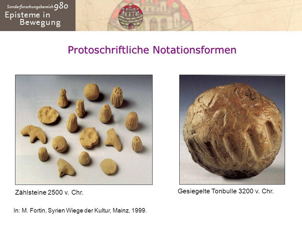 Protoschriftliche Notationsformen Zählsteine 2500 v. Chr. Gesiegelte Tonbulle 3200 v. Chr. In: M. Fortin, Syrien Wiege der Kultur, Mainz, 1999.