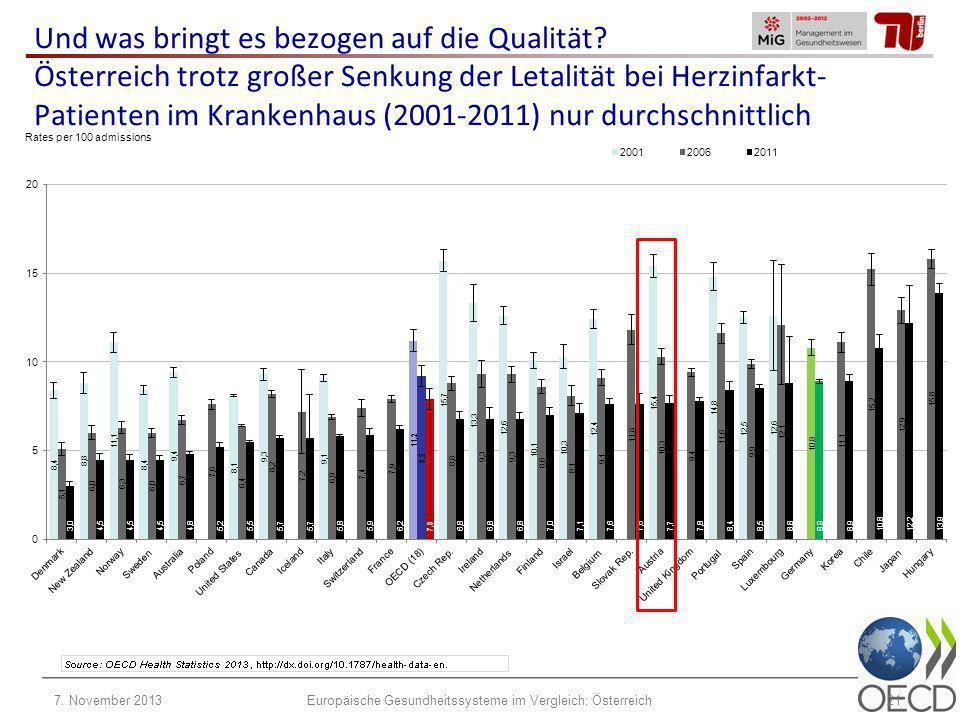Und was bringt es bezogen auf die Qualität? Österreich trotz großer Senkung der Letalität bei Herzinfarkt- Patienten im Krankenhaus (2001-2011) nur du