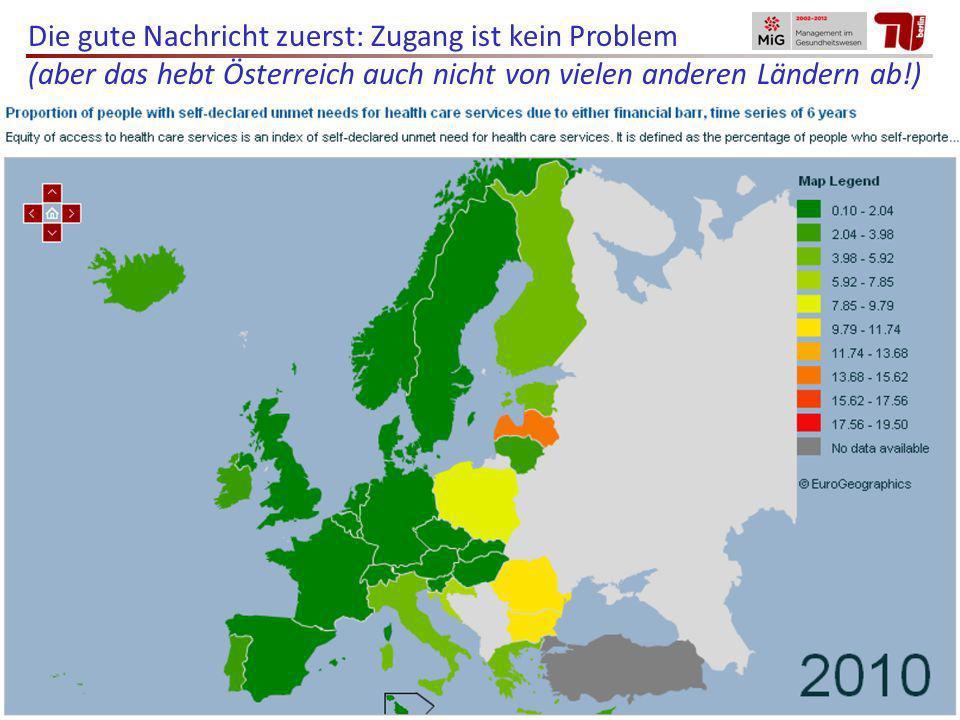 Österreichische Patienten beurteilen im europ.