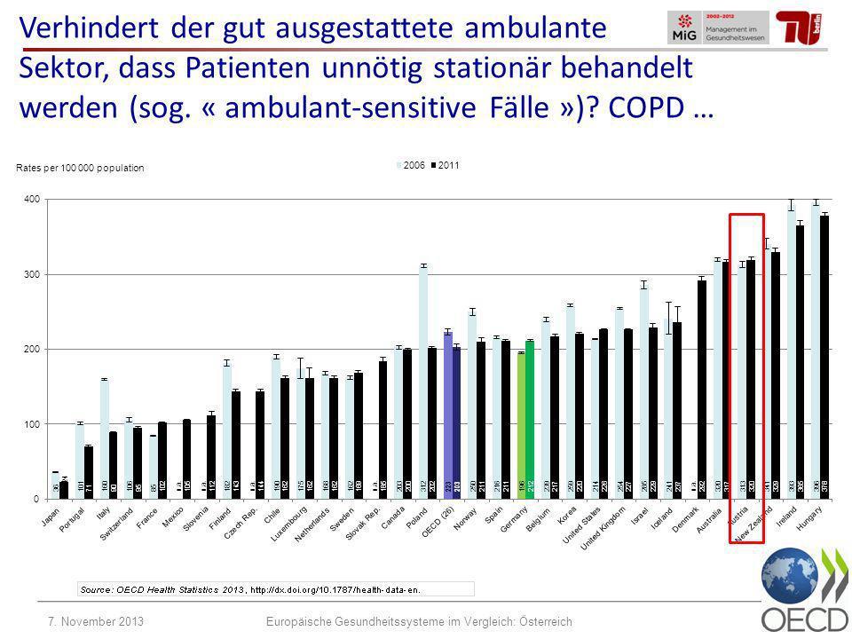 Verhindert der gut ausgestattete ambulante Sektor, dass Patienten unnötig stationär behandelt werden (sog. « ambulant-sensitive Fälle »)? COPD … 7. No