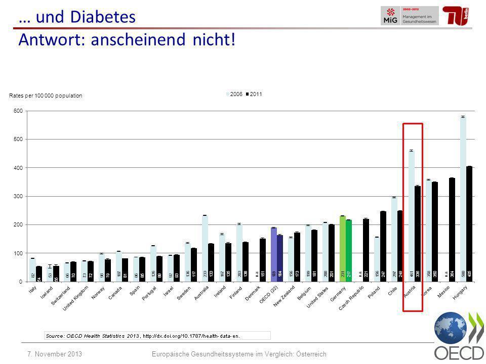 … und Diabetes Antwort: anscheinend nicht! 7. November 2013Europäische Gesundheitssysteme im Vergleich: Österreich