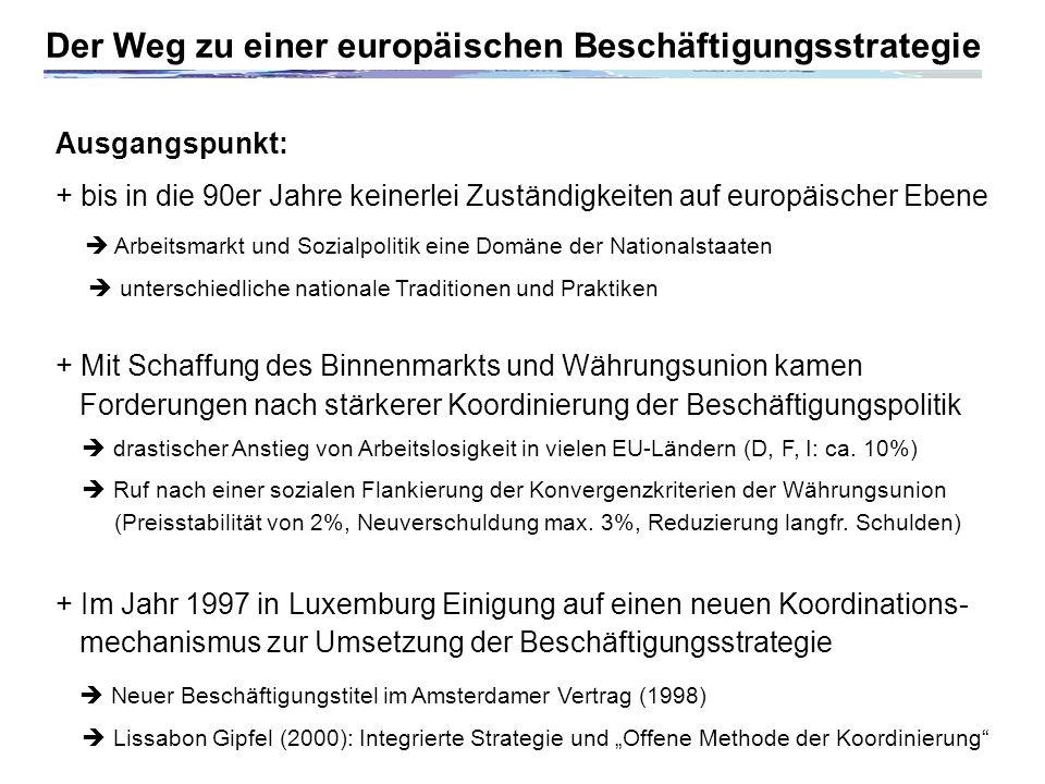 Der Weg zu einer europäischen Beschäftigungsstrategie Ausgangspunkt: + bis in die 90er Jahre keinerlei Zuständigkeiten auf europäischer Ebene Arbeitsmarkt und Sozialpolitik eine Domäne der Nationalstaaten unterschiedliche nationale Traditionen und Praktiken + Mit Schaffung des Binnenmarkts und Währungsunion kamen Forderungen nach stärkerer Koordinierung der Beschäftigungspolitik drastischer Anstieg von Arbeitslosigkeit in vielen EU-Ländern (D, F, I: ca.