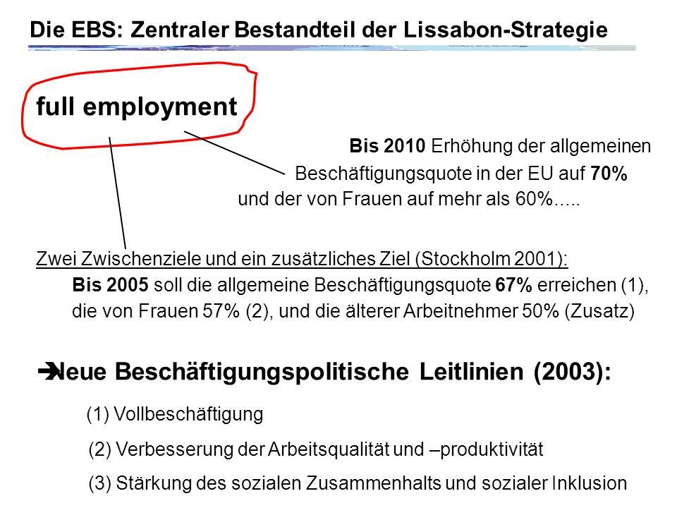 Die EBS: Zentraler Bestandteil der Lissabon-Strategie full employment Bis 2010 Erhöhung der allgemeinen Beschäftigungsquote in der EU auf 70% und der von Frauen auf mehr als 60%.....