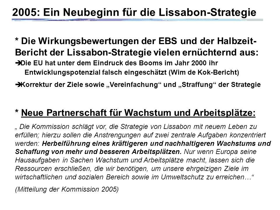 2005: Ein Neubeginn für die Lissabon-Strategie * Die Wirkungsbewertungen der EBS und der Halbzeit- Bericht der Lissabon-Strategie vielen ernüchternd aus: Die EU hat unter dem Eindruck des Booms im Jahr 2000 ihr Entwicklungspotenzial falsch eingeschätzt (Wim de Kok-Bericht) Korrektur der Ziele sowie Vereinfachung und Straffung der Strategie * Neue Partnerschaft für Wachstum und Arbeitsplätze: Die Kommission schlägt vor, die Strategie von Lissabon mit neuem Leben zu erfüllen; hierzu sollen die Anstrengungen auf zwei zentrale Aufgaben konzentriert werden: Herbeiführung eines kräftigeren und nachhaltigeren Wachstums und Schaffung von mehr und besseren Arbeitsplätzen.