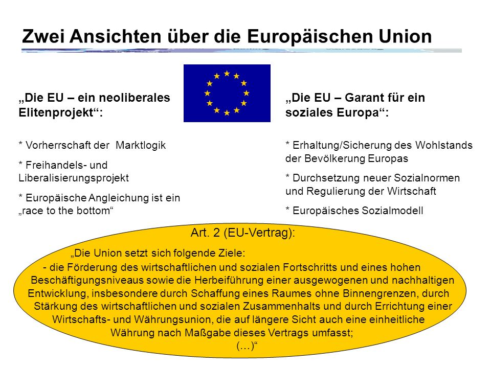 Der Gipfel von Lissabon 2000: EINE Strategie für Europa The European Council held a special meeting on 23-24 March 2000 in Lisbon to agree a new strategic goal for the Union in order the strenthen employment, economic reform and social cohesion as part of a knowledge-based economy.