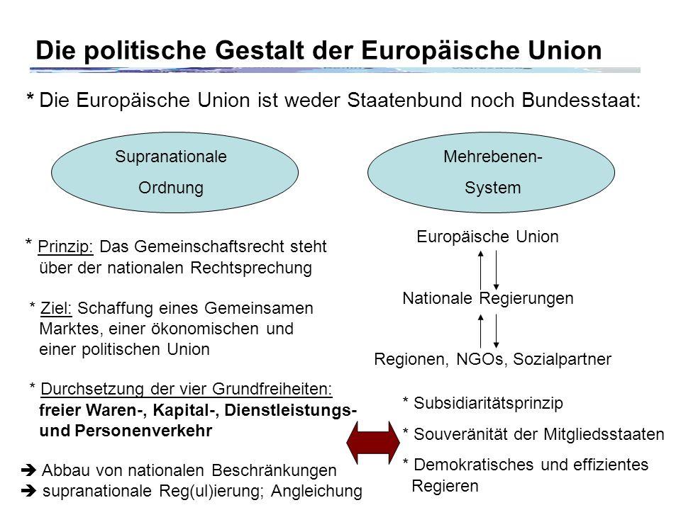 Die Architektur der Europäischen Union supranationalintergouvernemental Polizeiliche und justizielle Zusarb.