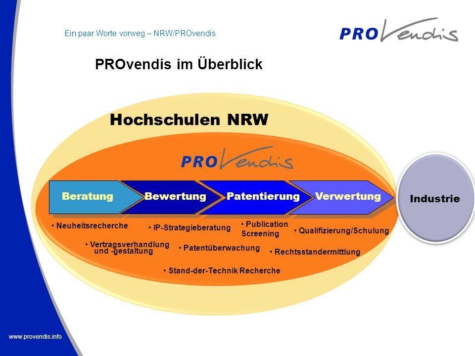 www.provendis.info Hochschulen NRW Neuheitsrecherche Publication Screening IP-Strategieberatung Stand-der-Technik Recherche Vertragsverhandlung und -g