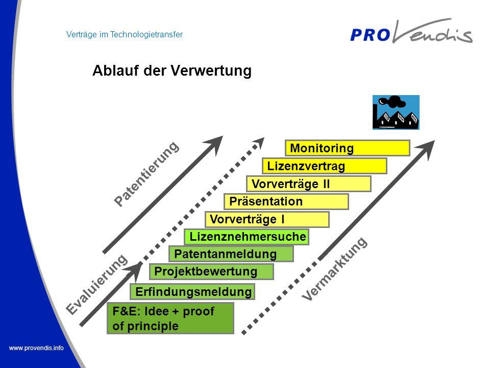 www.provendis.info Patentierung F&E: Idee + proof of principle Patentanmeldung Lizenznehmersuche Vorverträge I Präsentation Vorverträge II Lizenzvertr
