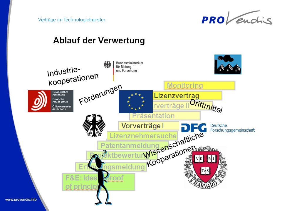 www.provendis.info Drittmittel Wissenschaftliche Kooperationen Förderungen Industrie- kooperationen Verträge im Technologietransfer Ablauf der Verwert