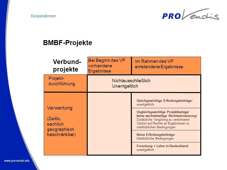 www.provendis.info Gleichgewichtige Erfindungsbeiträge : unentgeltlich Ungleichgewichtige Projektbeträge/ keine wechselseitige Rechtseinräumung: Zusät
