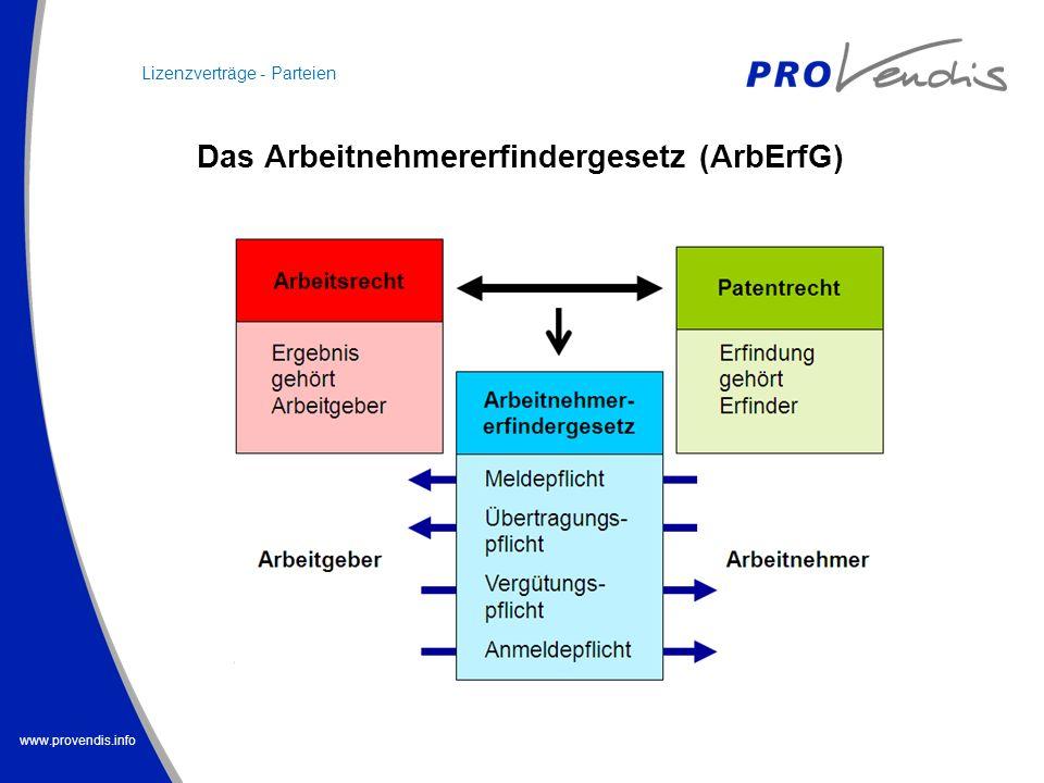 www.provendis.info Das Arbeitnehmererfindergesetz (ArbErfG) Lizenzverträge - Parteien