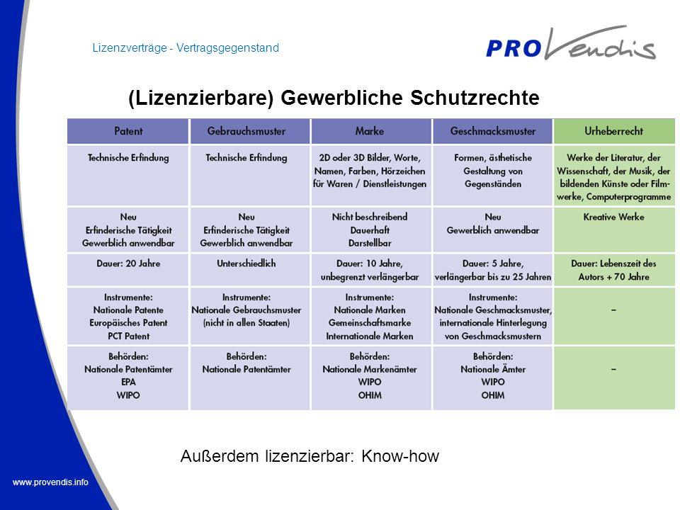 www.provendis.info Lizenzverträge - Vertragsgegenstand (Lizenzierbare) Gewerbliche Schutzrechte Außerdem lizenzierbar: Know-how
