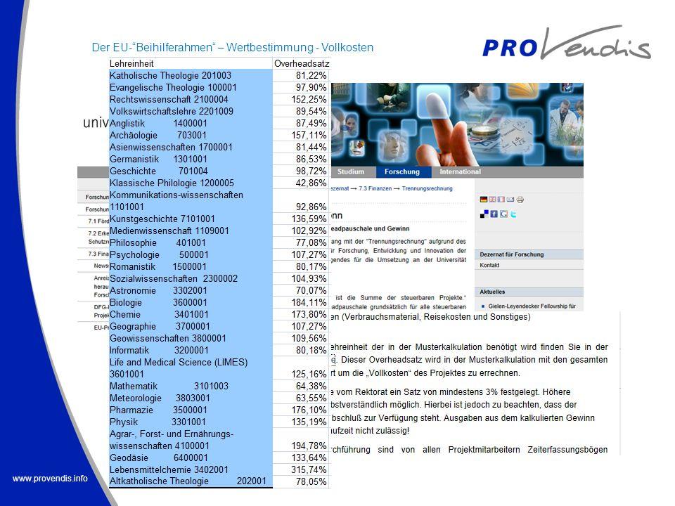 www.provendis.info Der EU-Beihilferahmen – Wertbestimmung - Vollkosten