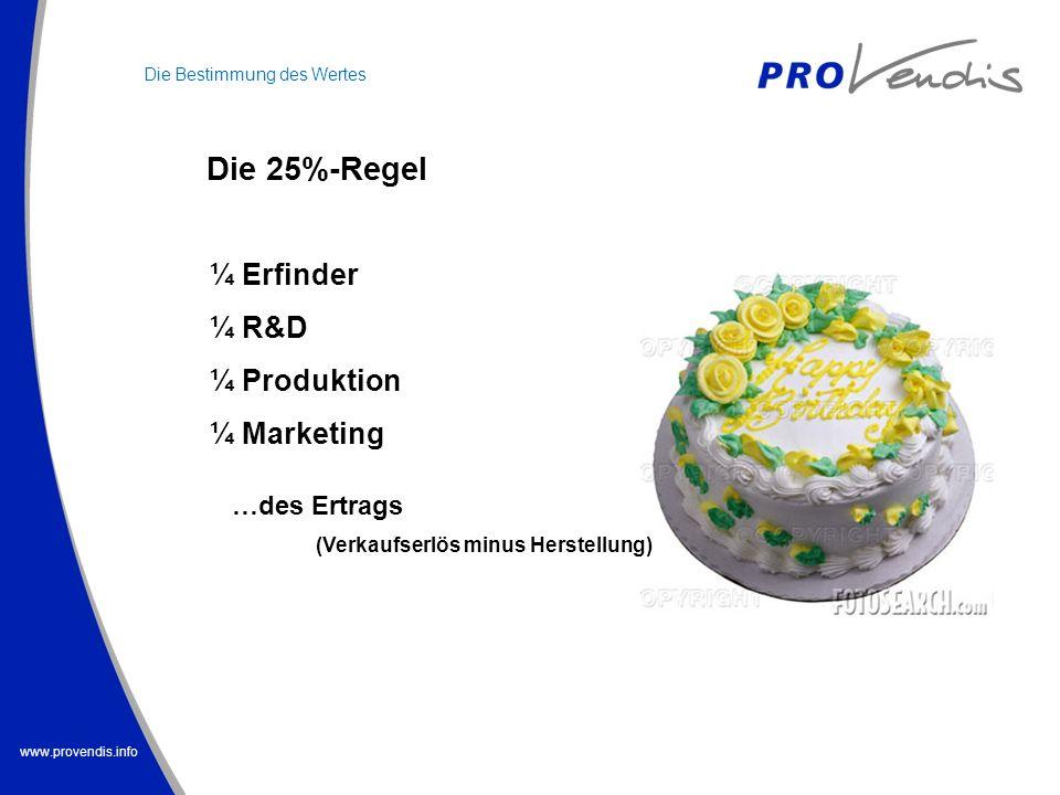 www.provendis.info ¼ Erfinder ¼ R&D ¼ Produktion ¼ Marketing …des Ertrags (Verkaufserlös minus Herstellung) Die 25%-Regel Die Bestimmung des Wertes