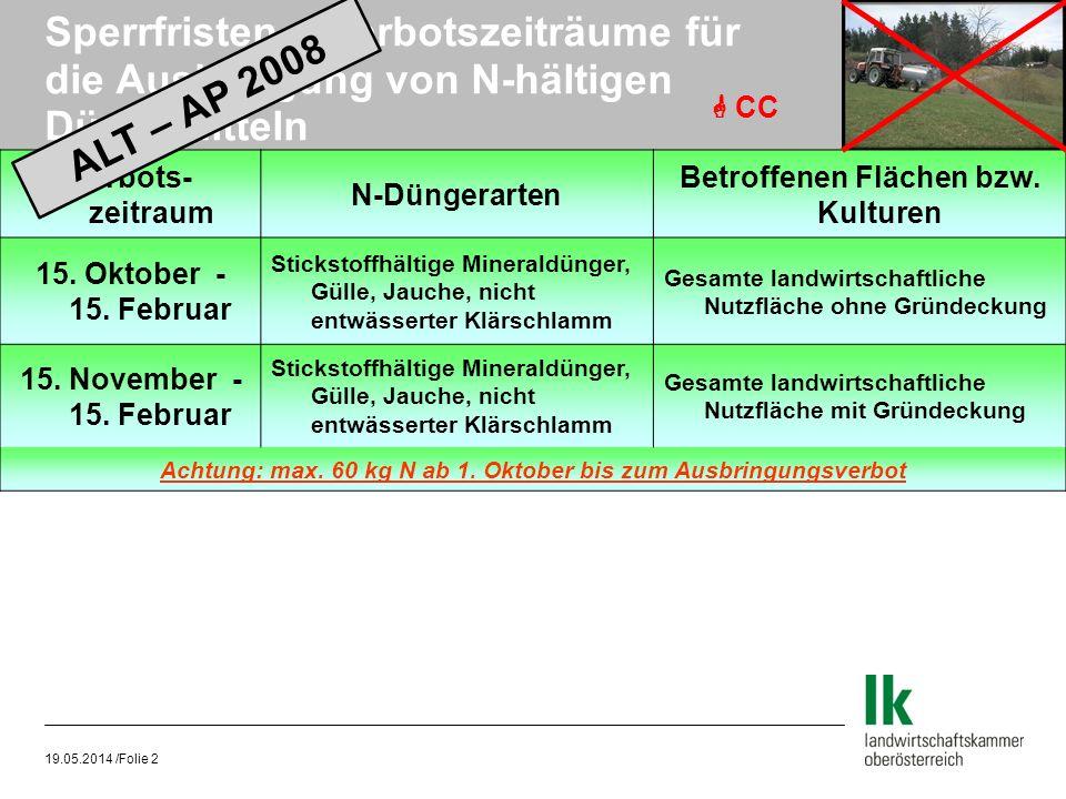 Sperrfristen – Verbotszeiträume für die Ausbringung von N-hältigen Düngemitteln 19.05.2014 /Folie 2 Verbots- zeitraum N-Düngerarten Betroffenen Flächen bzw.