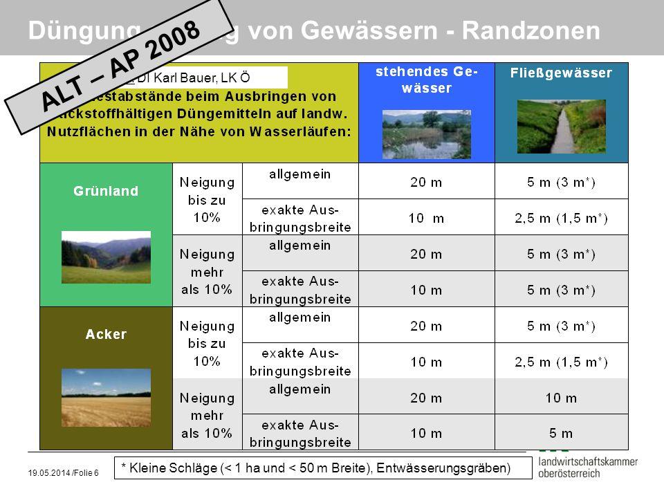 § 5 Düngung entlang von Gewässern - Randzonen * Kleine Schläge (< 1 ha und < 50 m Breite), Entwässerungsgräben) CC neu