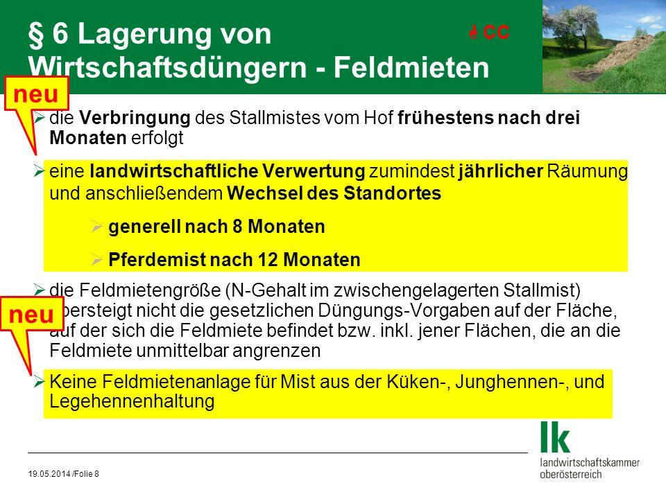 § 7 Sachgemäße Düngung Düngebegrenzung im Herbst: Düngebegrenzung im Herbst: Acker: Max.
