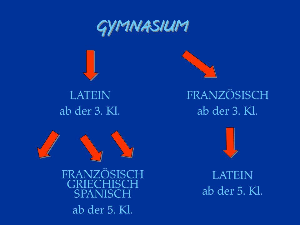 GYMNASIUM LATEIN ab der 3.Kl. FRANZÖSISCH ab der 3.