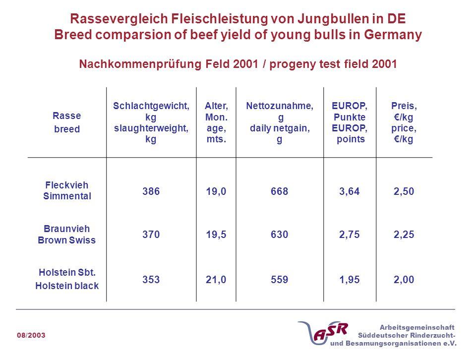 08/2003 Arbeitsgemeinschaft Süddeutscher Rinderzucht- und Besamungsorganisationen e.V. Rassevergleich Fleischleistung von Jungbullen in DE Breed compa