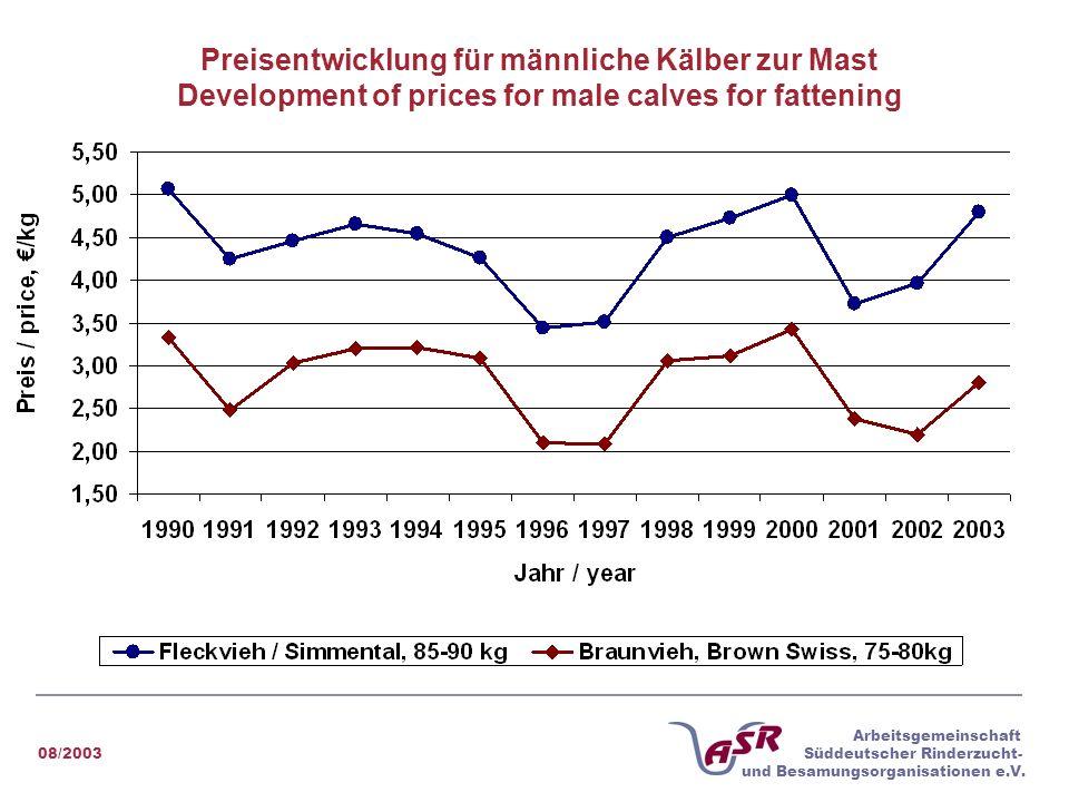08/2003 Arbeitsgemeinschaft Süddeutscher Rinderzucht- und Besamungsorganisationen e.V. Preisentwicklung für männliche Kälber zur Mast Development of p