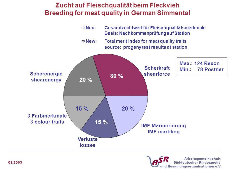 08/2003 Arbeitsgemeinschaft Süddeutscher Rinderzucht- und Besamungsorganisationen e.V. Zucht auf Fleischqualität beim Fleckvieh Breeding for meat qual