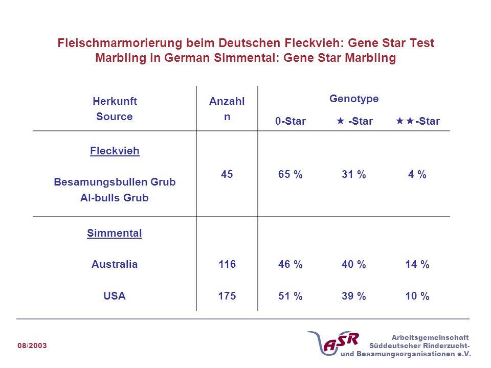 08/2003 Arbeitsgemeinschaft Süddeutscher Rinderzucht- und Besamungsorganisationen e.V. Fleischmarmorierung beim Deutschen Fleckvieh: Gene Star Test Ma