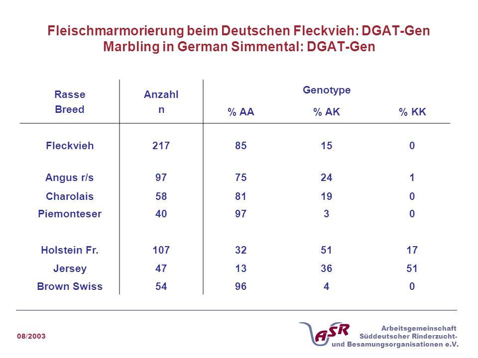 08/2003 Arbeitsgemeinschaft Süddeutscher Rinderzucht- und Besamungsorganisationen e.V. Fleischmarmorierung beim Deutschen Fleckvieh: DGAT-Gen Marbling