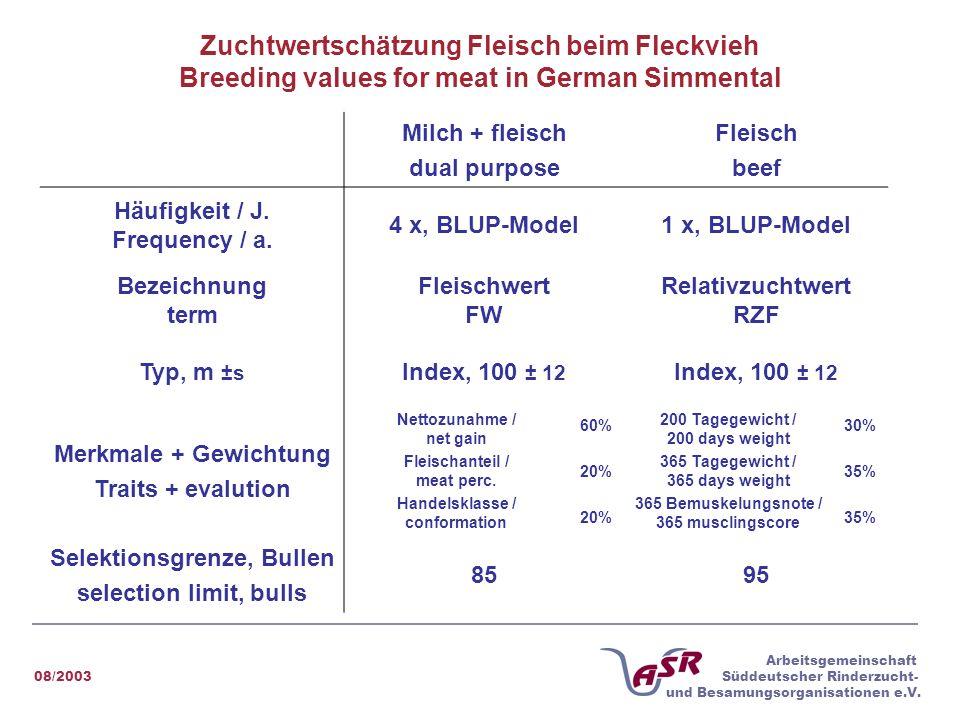 08/2003 Arbeitsgemeinschaft Süddeutscher Rinderzucht- und Besamungsorganisationen e.V. Zuchtwertschätzung Fleisch beim Fleckvieh Breeding values for m