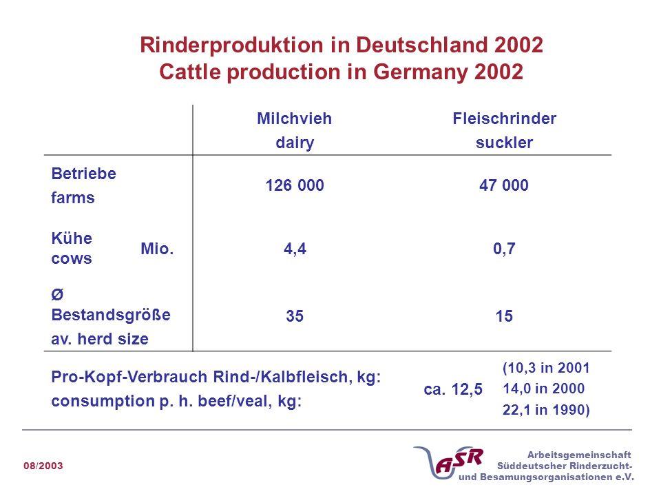08/2003 Arbeitsgemeinschaft Süddeutscher Rinderzucht- und Besamungsorganisationen e.V. Rinderproduktion in Deutschland 2002 Cattle production in Germa