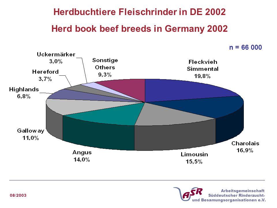 08/2003 Arbeitsgemeinschaft Süddeutscher Rinderzucht- und Besamungsorganisationen e.V. n = 66 000 Herdbuchtiere Fleischrinder in DE 2002 Herd book bee